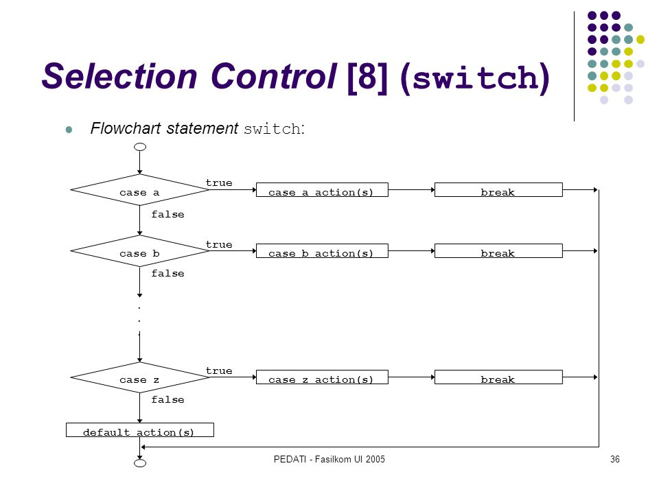 Selection Control [8] (switch)